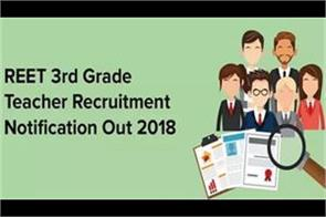 regional list for recruitment of rajasthan 3 grade teacher recruitment