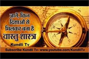 directions importance in vastu shastra