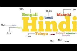 education by providing technology in indian languages