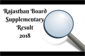 rajasthan 12th supplementary result announced