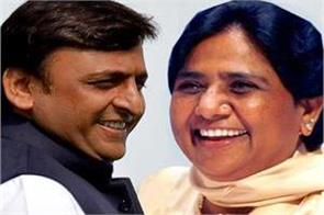 maha coalition sp bsp prepares to blow congress s hand