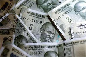 return of rupee after rolling down to historic level