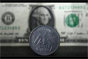 rupee gains 2 paise opens at 70 86 level against dollar