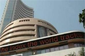 stock market closed with gains sensex up 246 points