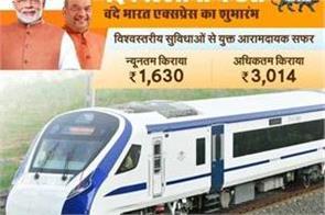 pm modi tweet on vande bharat express
