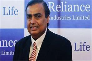 reliance becomes first indian company to hit rs 9 lakh crore m cap