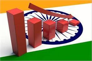 india slipped 10 places to 68th in competitiveness index