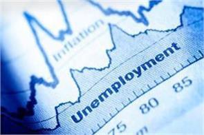 10 states have highest unemployment tripura worst in recent times