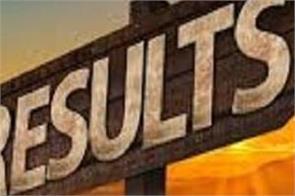 golden chance exam result
