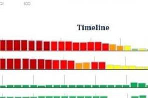 jalandhar s air quality index reaches 300