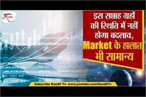 effects of planets position on market