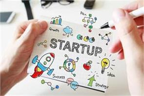 india ranks third in terms of startups 1100 new startups created in 2019