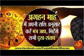 do these lord krishna mantra according to zodiac sign on aghan maas