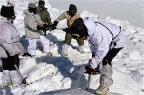 avalanche southern siachen glacier altitude 18 thousand 2 soldiers martyred