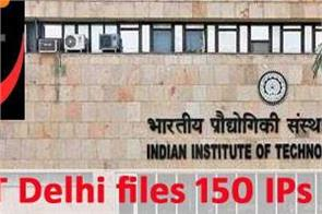 iit delhi files 150 ips in 2019 highest ever in a year