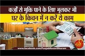 vastu tips for loan