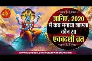 ekadashi dates 2020 in hindi