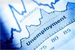 country in the right direction but unemployment is the biggest concern