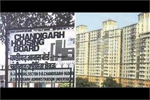 chandigarh housing board will not buy land outside the city