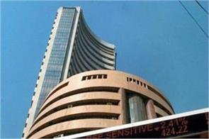 sensex up 276 points in early trade