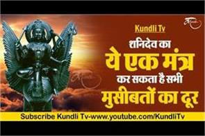 shani mantra in hindi