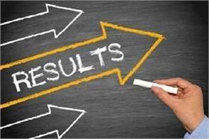 icai ca cpt result 2018 exam candidate result