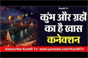 what is the connection between planets and kumbh
