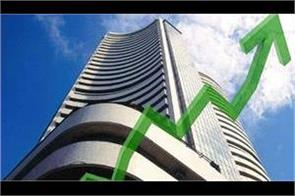 stock market rally sensex 130 and nifty 16 closed higher