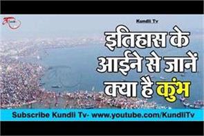 history of kumbh