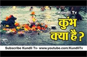 what is the history of kumbh mela