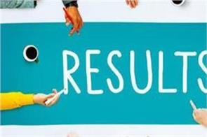 icsi cs executive result released