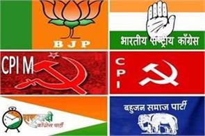 why does not the public trust any political party