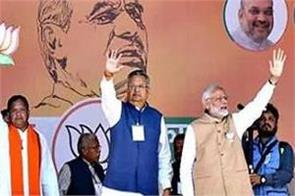 bjp ready to win the victory in the chhattisgarh