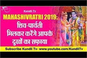 mahashivratri 2019