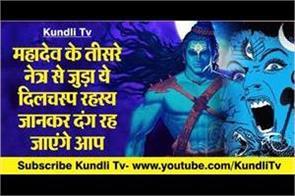 lord shiva concept