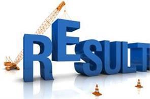 rbi so grade b exam results announced