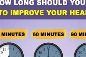 how long should you nap to improve your health