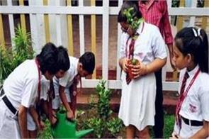 information nature  environment children madhya pradesh epco