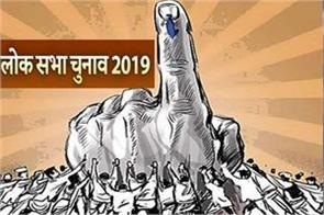 there is no factor in haryana electoral battle