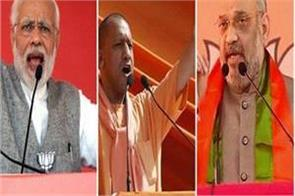 lok sabha election 2019 modi yogi and shah bjp s star campaigner in jharkhand