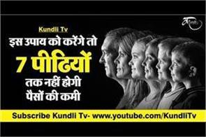 jyotish upay for tuesday in hindi