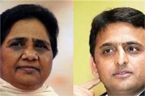 akhilesh and mayawati