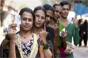 lok sabha elections transgender allahabad bjp tamilnadu
