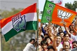 bjp and congress claim victory