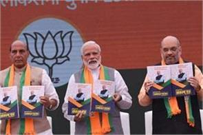 how to change in 5 years cover page of the bjp manifesto