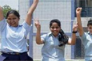 rajasthan board rbse 5th results 2019 declared