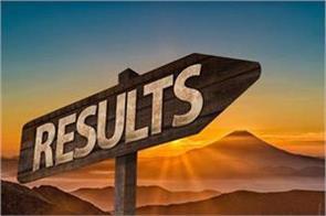 10th result released in meghalaya board