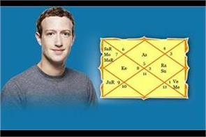 facebook founder mark zuckerberg janam kundli