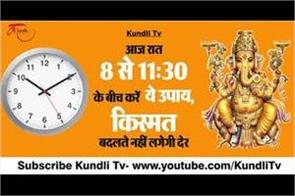 vinayak chaturthi jyotish upay