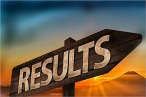 kerala sslc results 2019 result released today students baord exam
